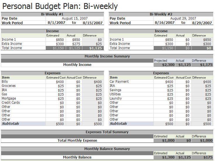 Sample Personal Budget. Bi Weekly Budget Template Best 25+ Weekly ...