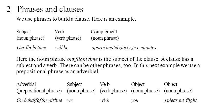 Understanding a passage in relation with 'Clauses' and 'Phrases ...