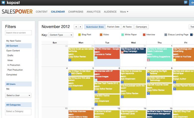 Kapost – Kapost Content Marketing Platform – Marketo LaunchPoint