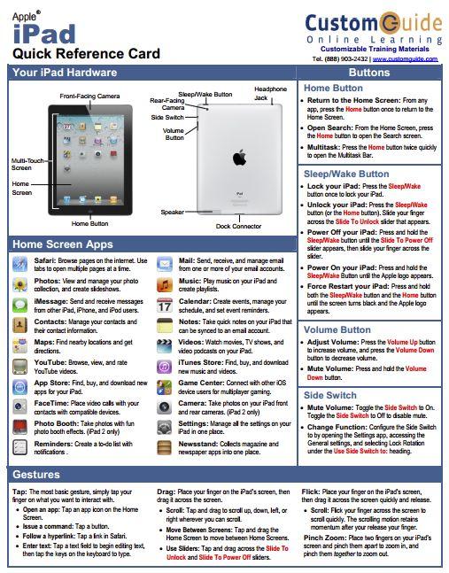 The iPad - iPad Bootcamp for Teachers
