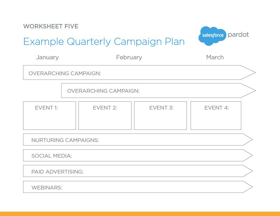 Why You Should Be Creating a Quarterly Campaign Plan [Template ...