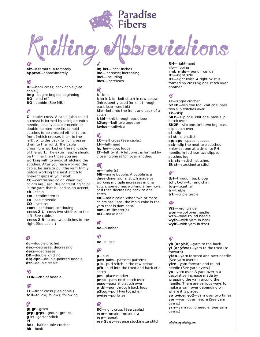 Knitting Abbreviations Yo :