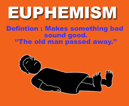 Euphemism - Meaning, Defintion, Types, Examples & Exercises ...