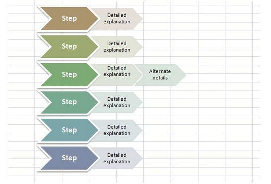 15+ Free Flow Chart Template Designs
