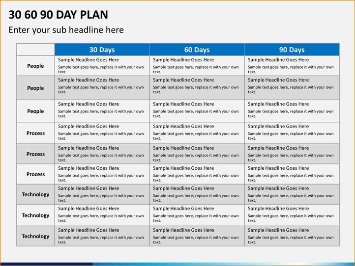 12+ 30 60 90 day plan template powerpoint | academic resume template