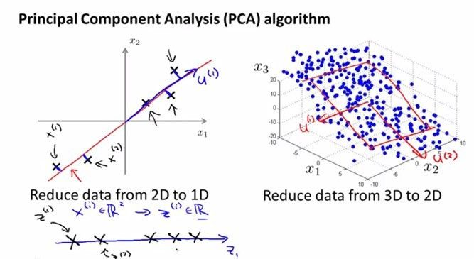PCA (Principal Component Analysis) Machine Learning Tutorial