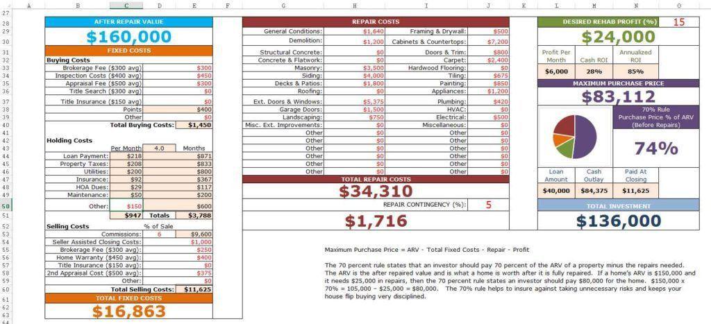 Analysis Spreadsheet Template | HAISUME