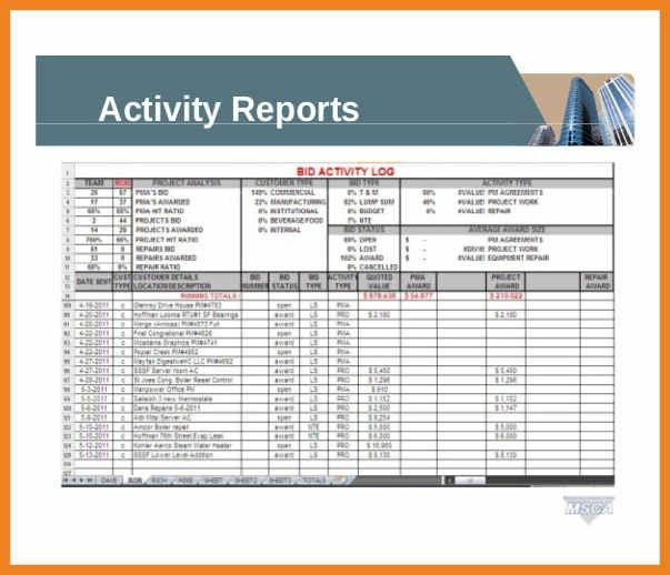 weekly sales reports templates