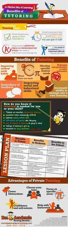 15 Cool Tutoring Flyers 9 | tutoring | Pinterest | Teacher, Pto ...