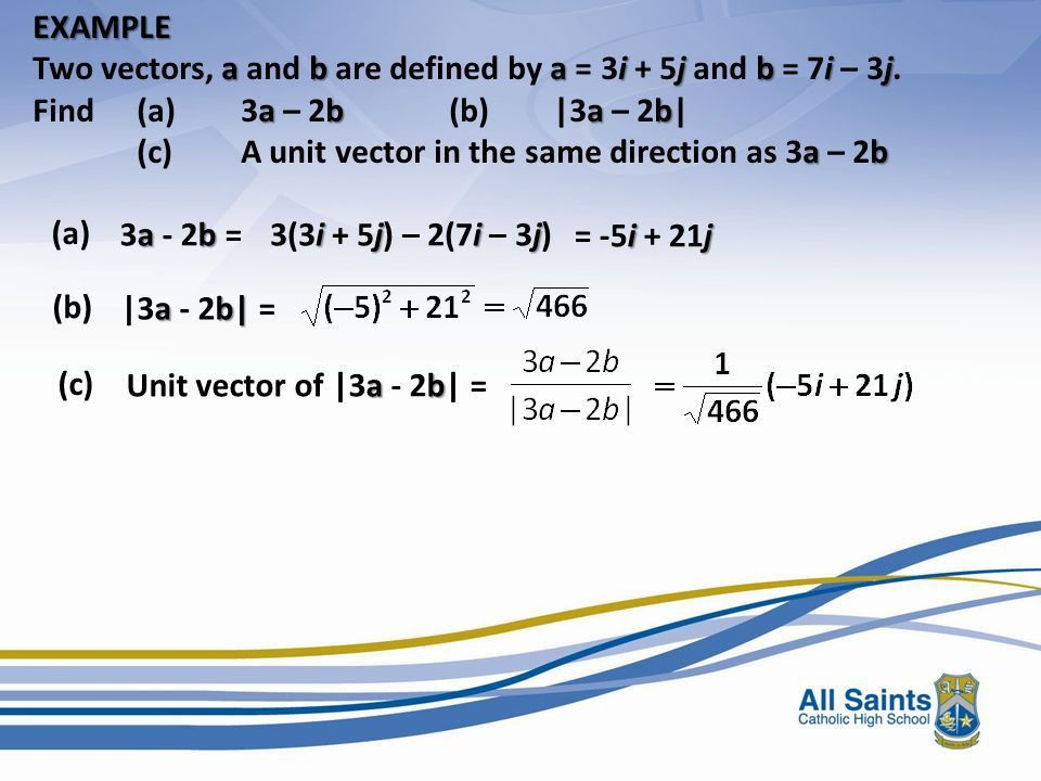 EXAMPLE 1 The vector a is directed due north and |a| = 24. The ...