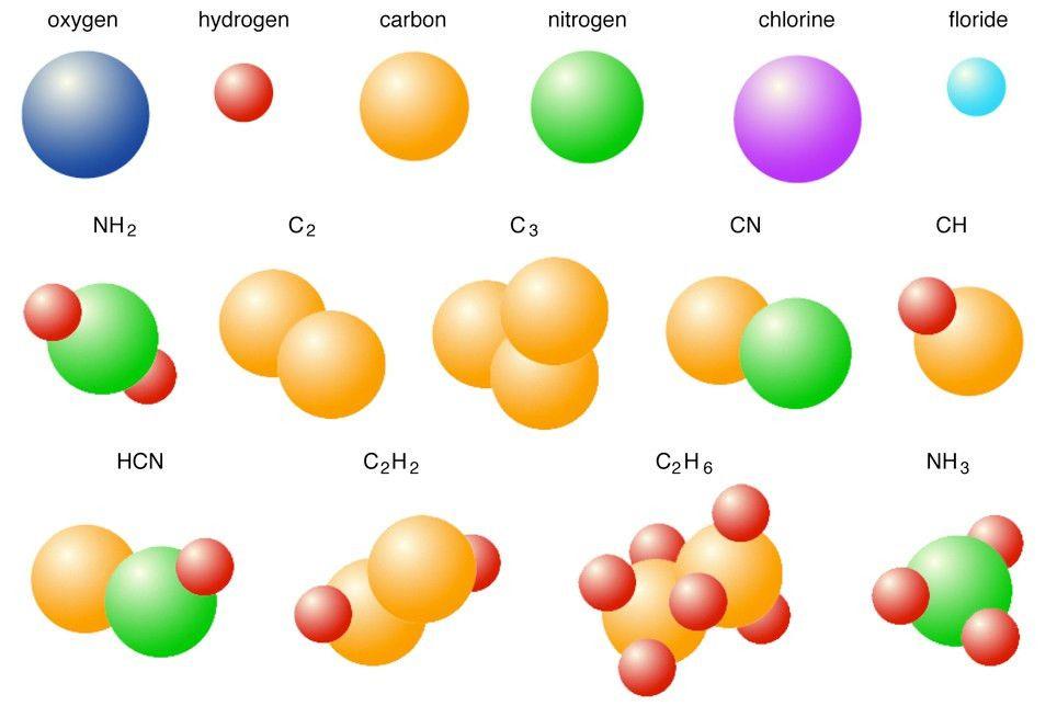 Looking for molecules | ESO