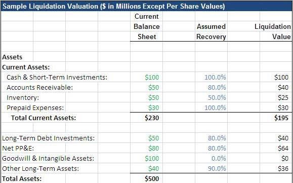 balance sheet format in excel with formulas spreadsheet ...