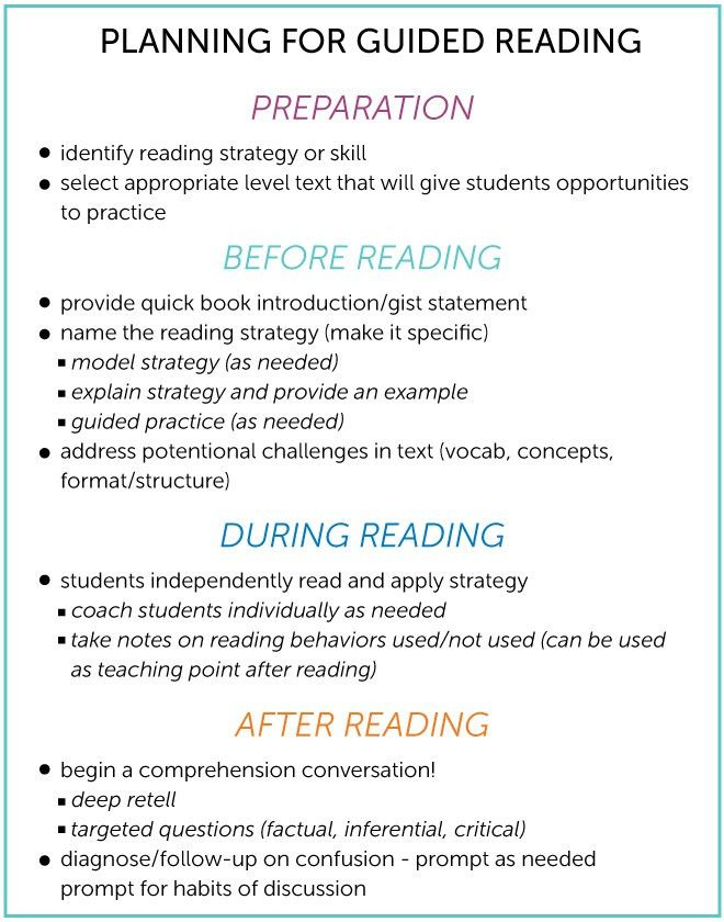 A Guided Reading Observation Template | Guided reading | Pinterest ...