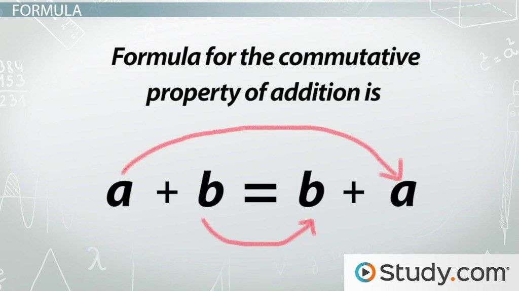 The Commutative and Associative Properties and Algebraic ...