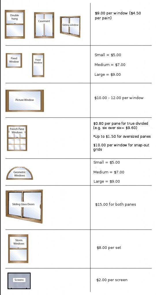 Window cleaning price sheet - Window & Gutter Cleaning
