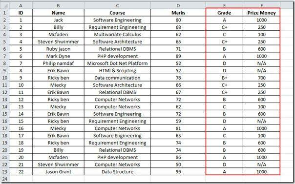 VLOOKUP Function Formula In Excel 2010 [Tutorial]