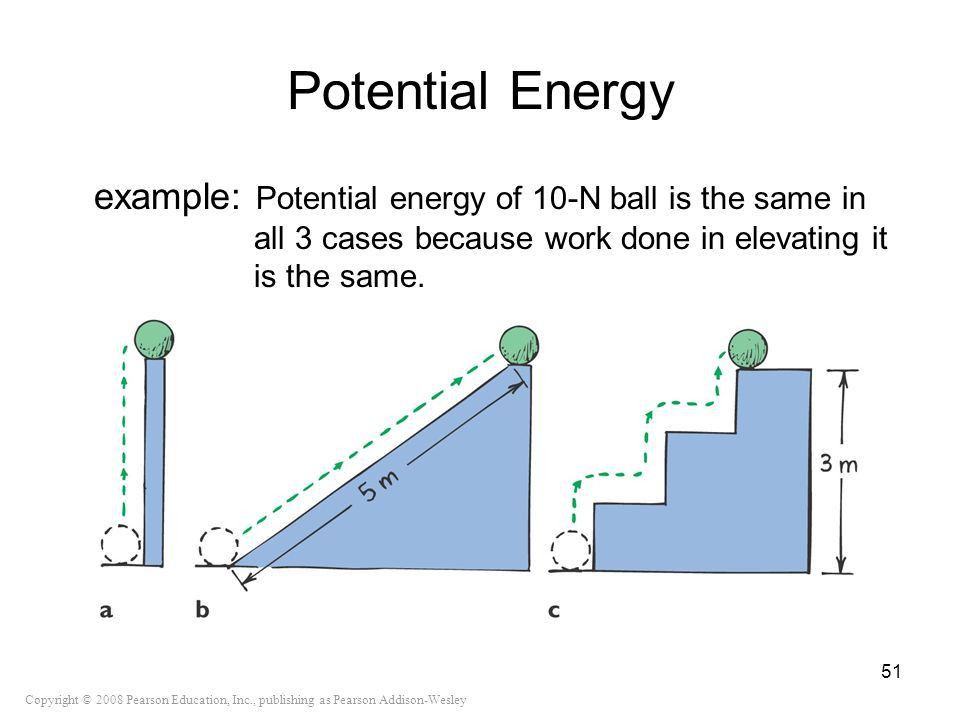 Conceptual Physics Fundamentals - ppt video online download