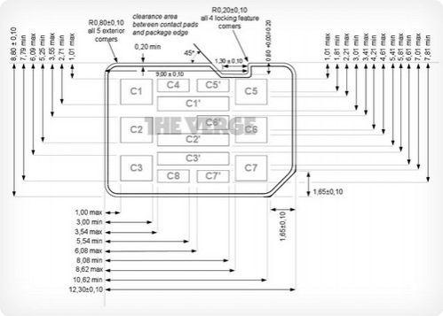 Telecoms stockpiling nano-Sim cards ahead of iPhone 5 | Drippler ...
