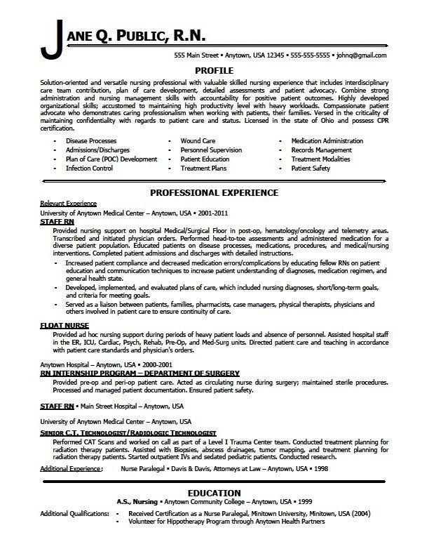 Rn Resume Builder - Contegri.com