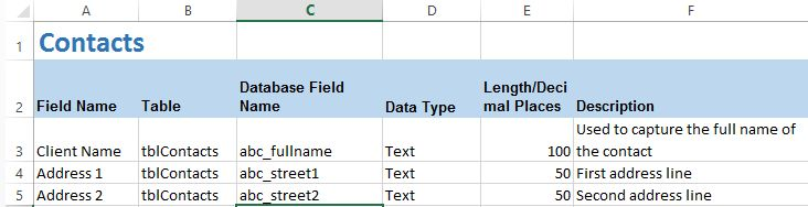 Microsoft Dynamics CRM Data Dictionary Example and Template ...