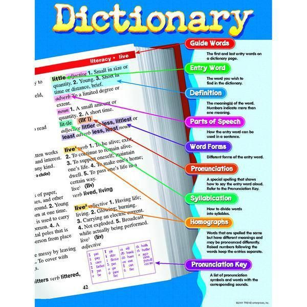 Best 25+ Dictionary skills ideas on Pinterest | Dictionary free ...