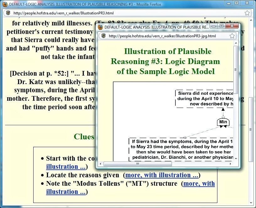 """Modus Tollens"""" Reasoning – Law, Logic & Technology Research Lab"""