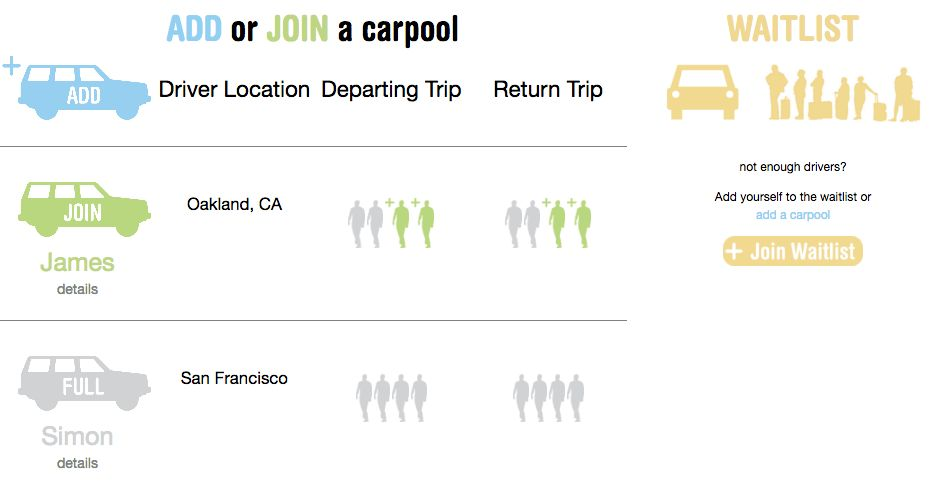 Carpool and Ride Share Signup Sheet for your Group.