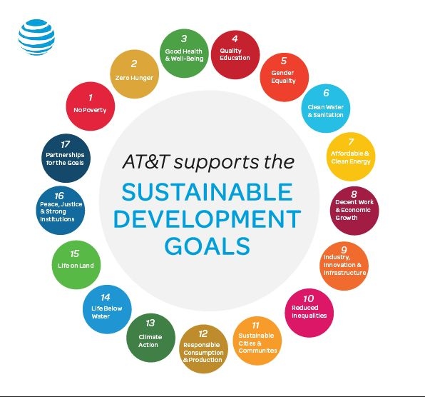AT&T Supports the UN Sustainable Development Goals - Blog - AT&T ...