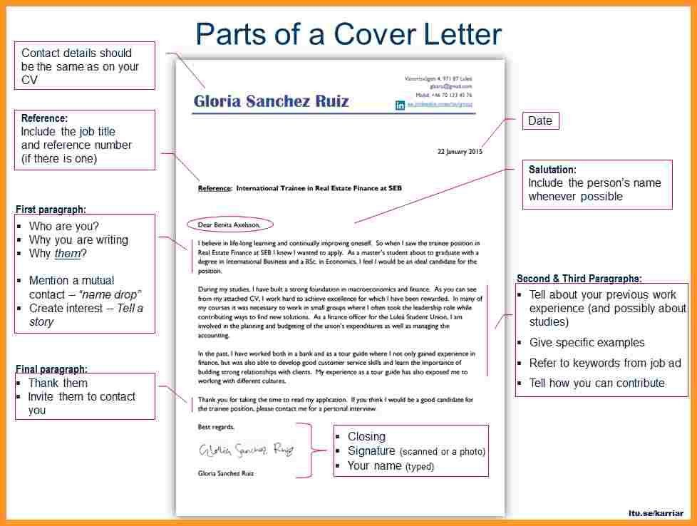 Parts Of A Cover Letter - CV Resume Ideas