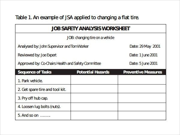 Sample Job Safety Analysis Template - 6+ Free Documents in PDF