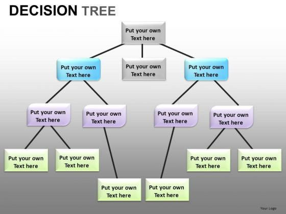Decision Chart Template Decision Tree Template Decision Tree – Decision Chart Template