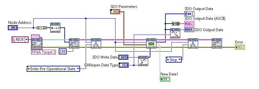 CANopen Reference Example for the NI-9853 C-Series CAN Module ...