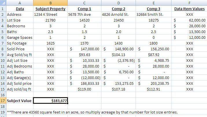 Competitive Market Analysis Template | Jobs.billybullock.us