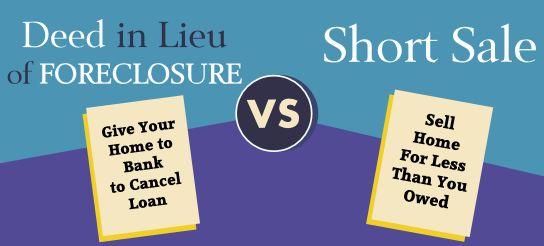 Short Sale VS Deed in Lieu of Foreclosure - TheOrlandoForeclosure ...