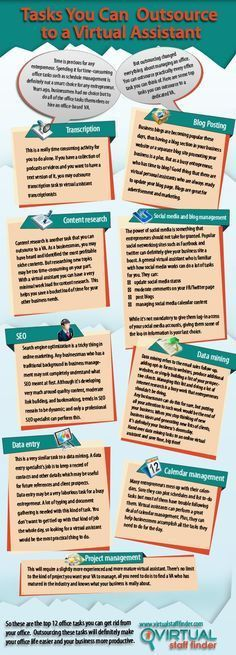 Finding the right virtual assistant. A GREAT checklist for anyone ...