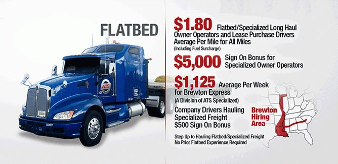 Flatbed Specialized Driver Information | ATS - Anderson Trucking ...