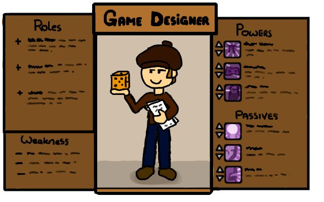 Gamasutra:Adriaan's Blog -The Game Designer Class - What
