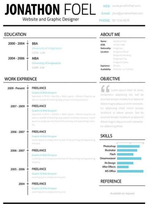 resume cv template free cover letter instant download mac or pc ...
