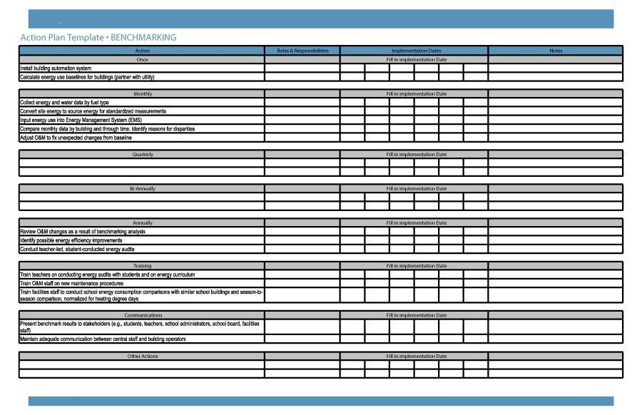 Implementation Plan Template. Implementation-Plan-Example-Health ...