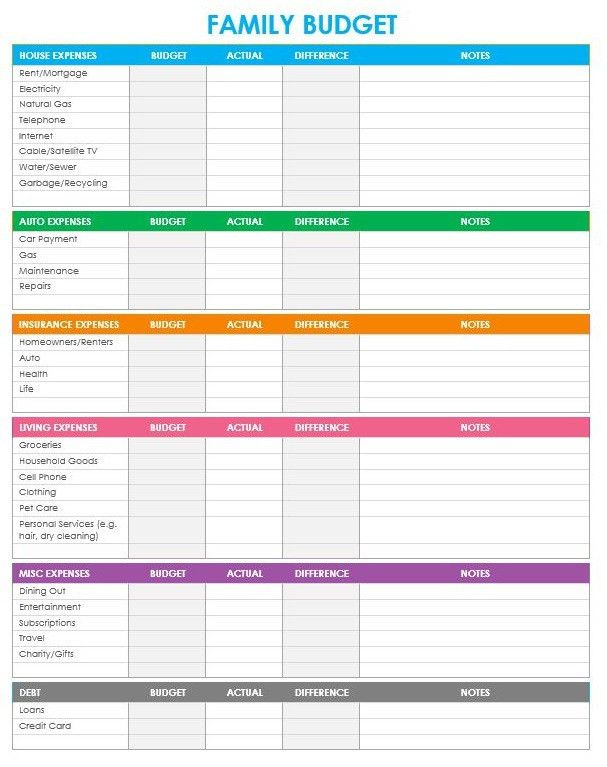 Free monthly budget template| budget worksheet | Get Form Templates