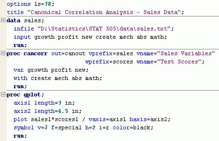 13.2 - Example: Sales Data | STAT 505