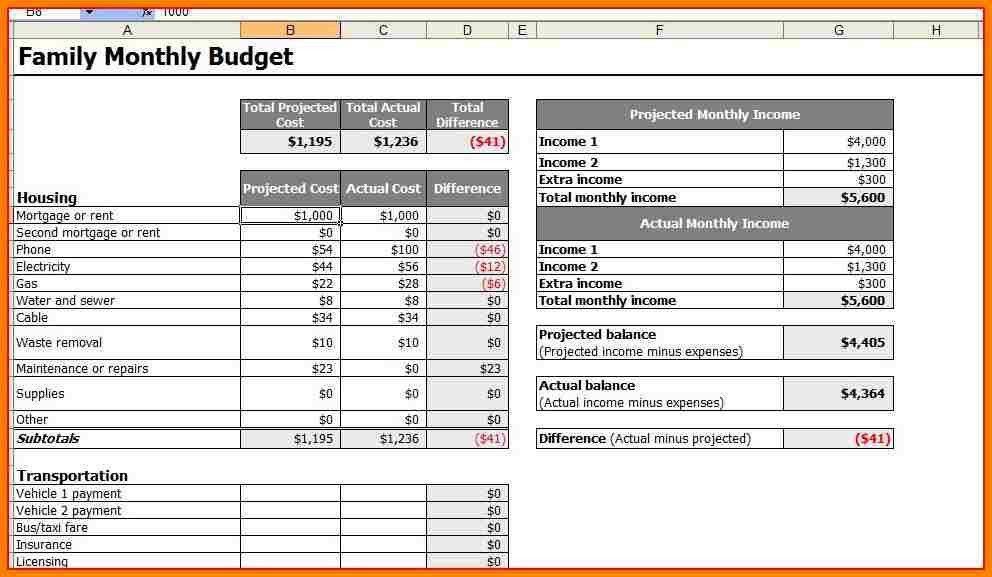 6+ monthly household budget template | monthly bills template