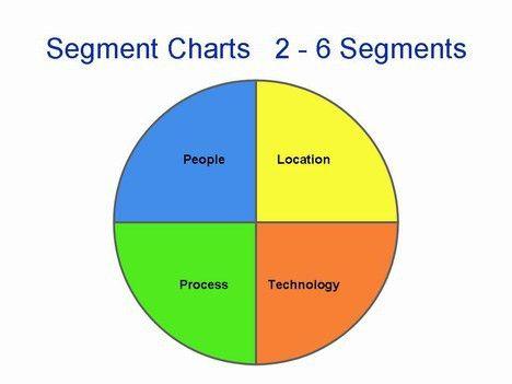 Presentation Magazine - Pie Chart