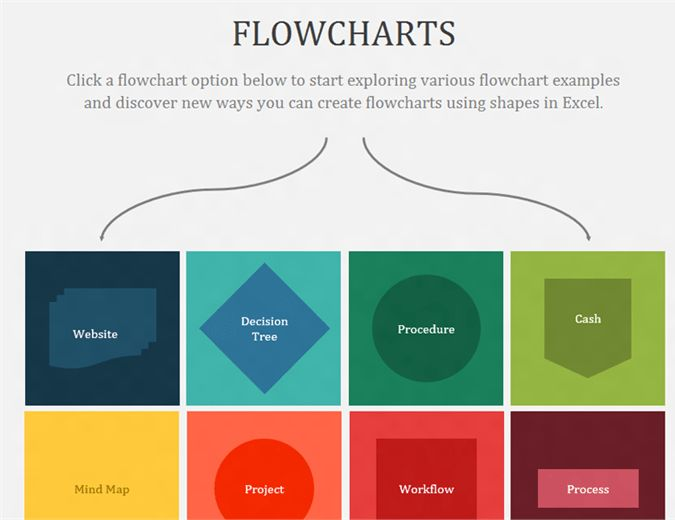 Flowcharts - Office Templates