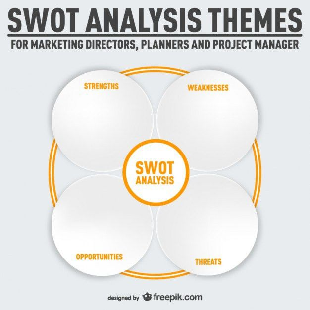 SWOT analysis themes Vector | Free Download