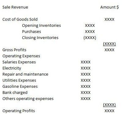Income Statement Example. Report Form Income Statement Example ...