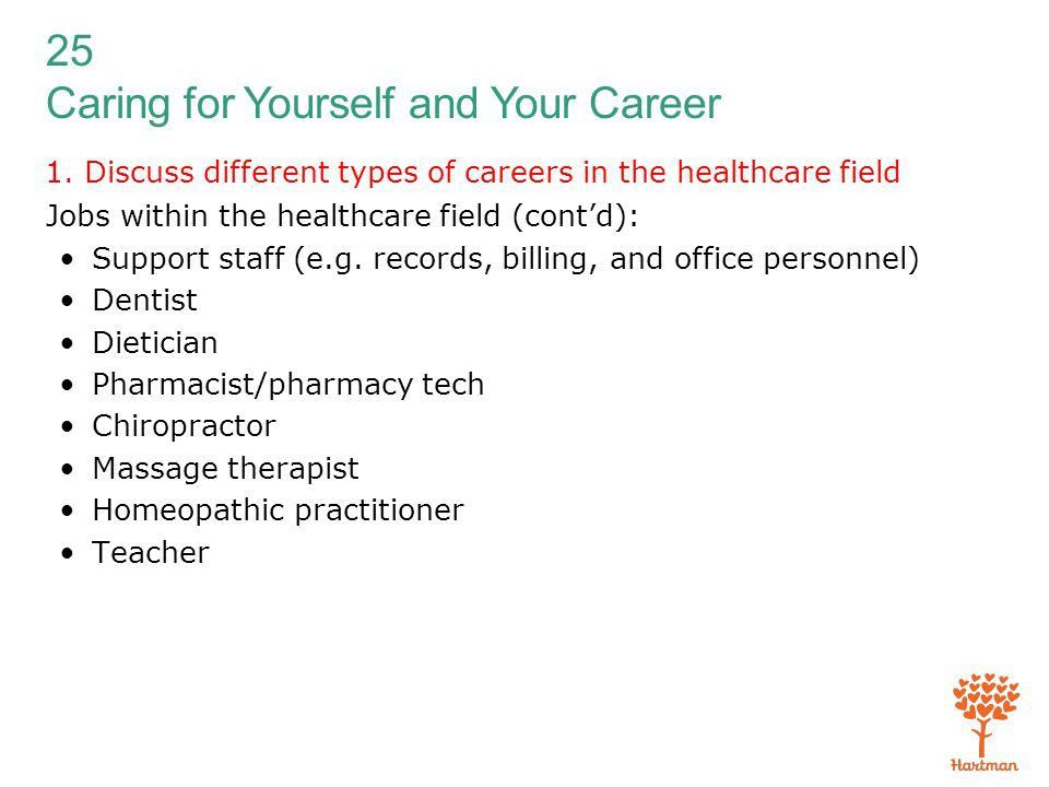 25 Caring for Yourself and Your Career 1. Discuss different types ...