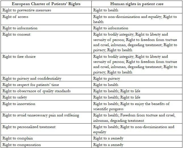 All Human Rights Involve Responsibility Essay - Essay for you