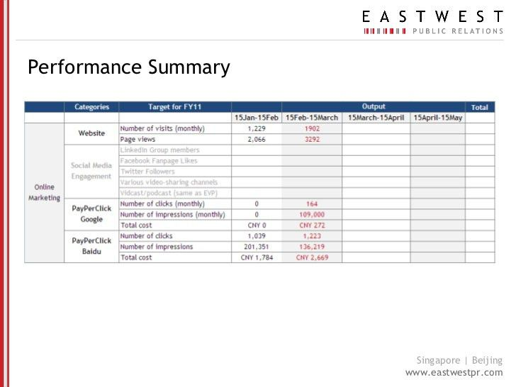 Seo report template