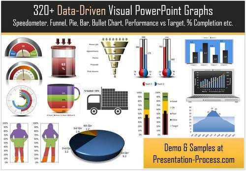 How to Animate Excel Chart in PowerPoint